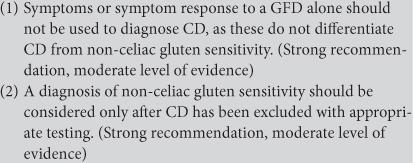 Celiac vs. Gluten Sensitivity