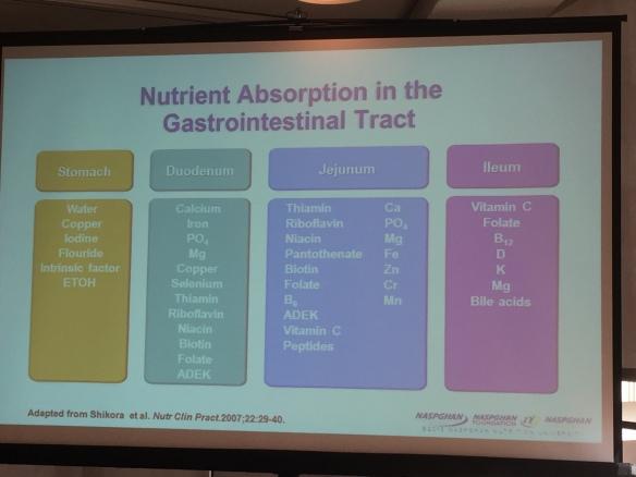 IMG_1681 Nutrient Location