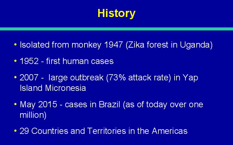 History of Zika Virus
