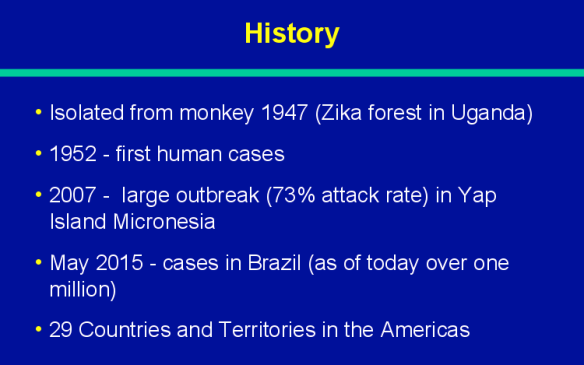 History of Zika Virus