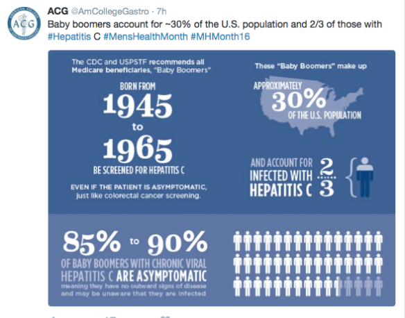 HCV Infections