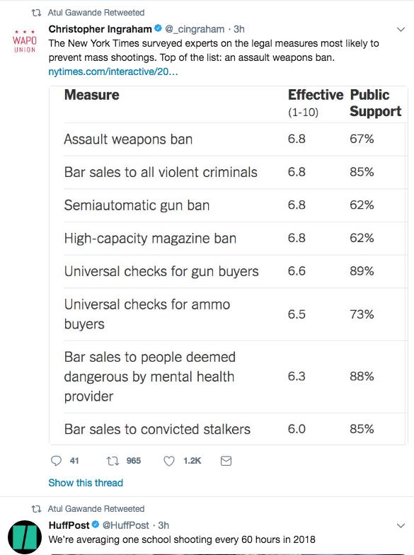 gun violence   gutsandgrowth